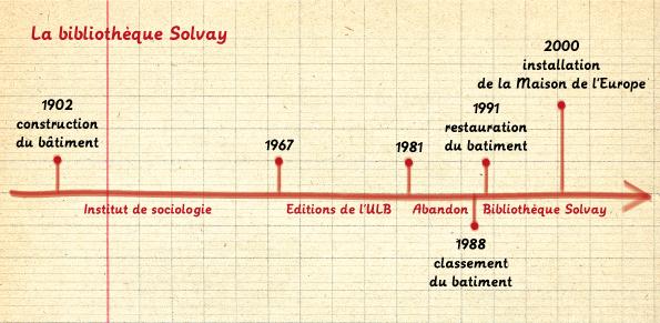 mini-lignes-solvay.png